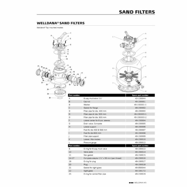 Filter rør support Welldana® Sandfilter