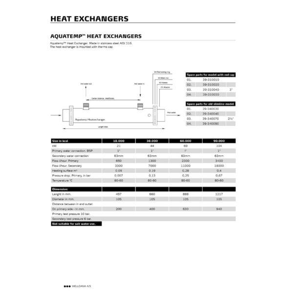 Låsering 3″ rød/hvid Aquatemp varmeveksler